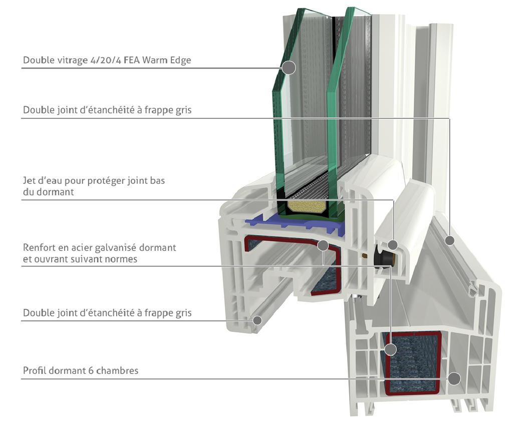 fen tre pvc b 39 performa b 39 plast menuiseries pvc alu. Black Bedroom Furniture Sets. Home Design Ideas